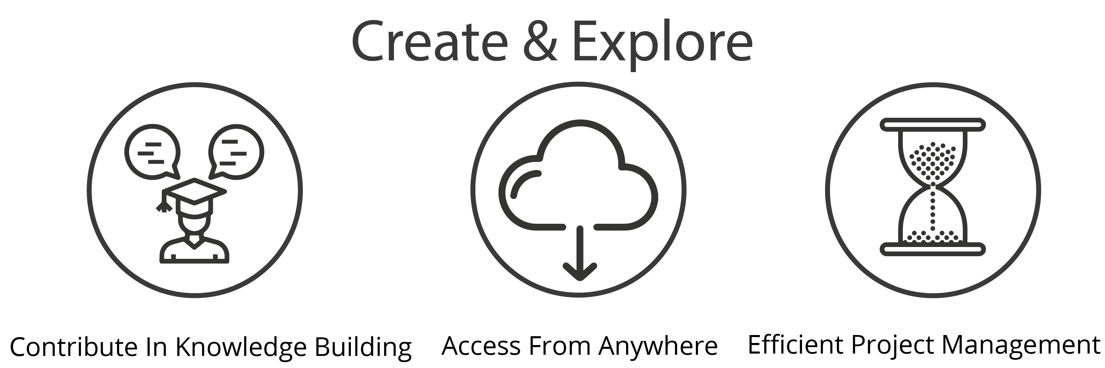 IT team can create and explore on Vneda: Contribute to knowledge building, Access from anywhere, Efficient Project Management