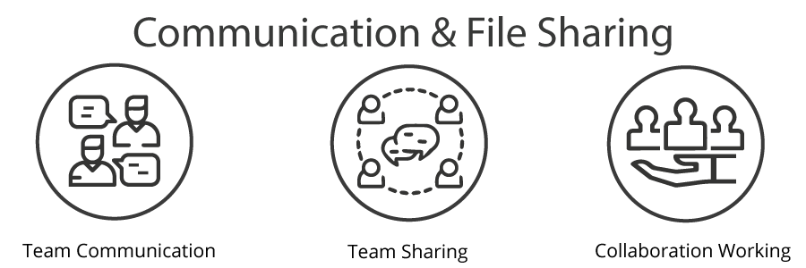 Ways for Communication and File sharing on Vneda: Team communication, Team sharing, Collaboration Working