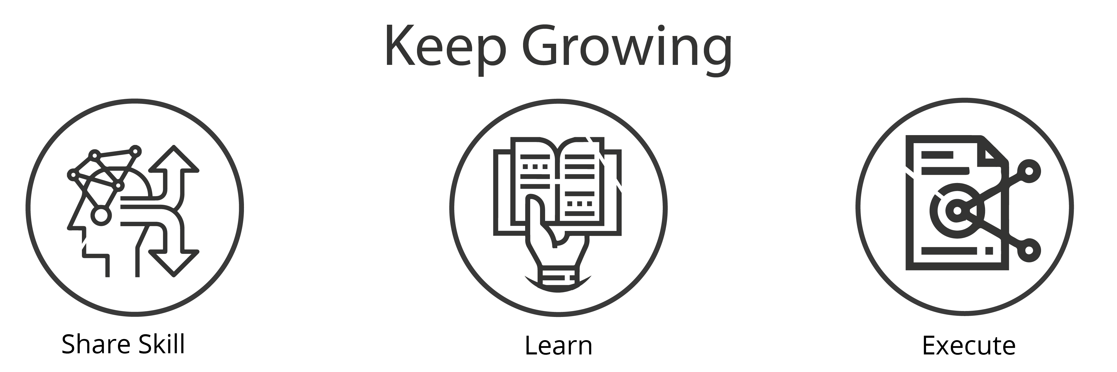 Keep Growing: Sharing skills, Learn, Execute